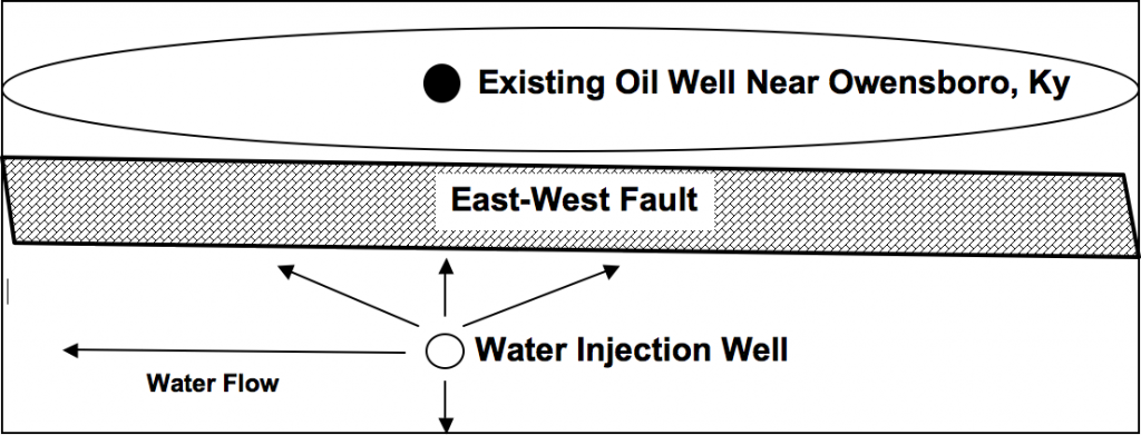 faulting_interpretations